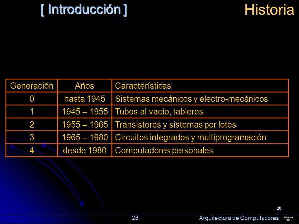 Historia [ Introducción ] Generación Años Características hasta 1945
